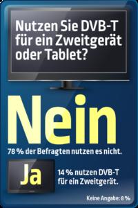 Umfrage: Für HD-Fernsehen extra zahlen? Nein danke!